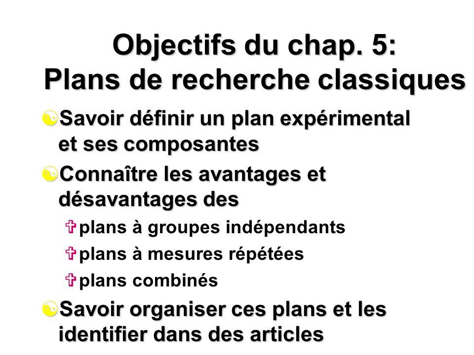 Objectifs du chap. 5: Plans de recherche classiques