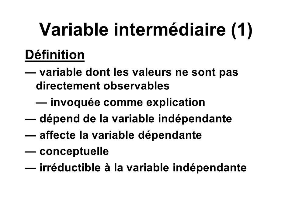Variable intermédiaire (1)