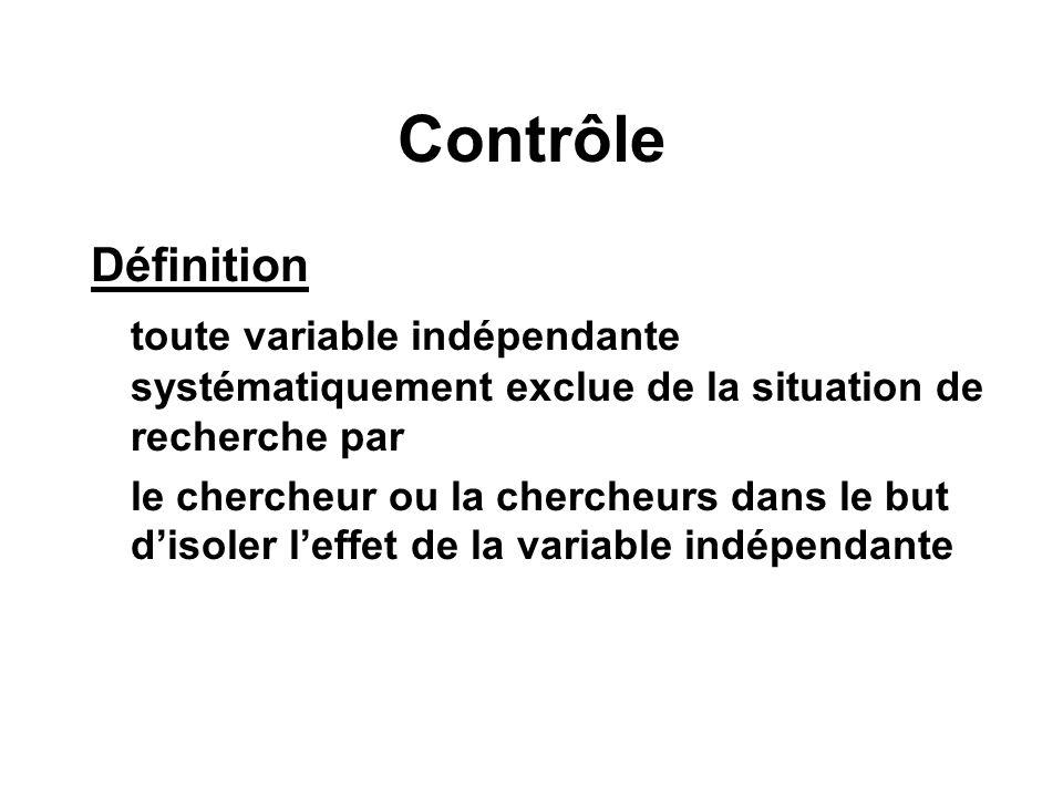 Contrôle Définition. toute variable indépendante systématiquement exclue de la situation de recherche par.