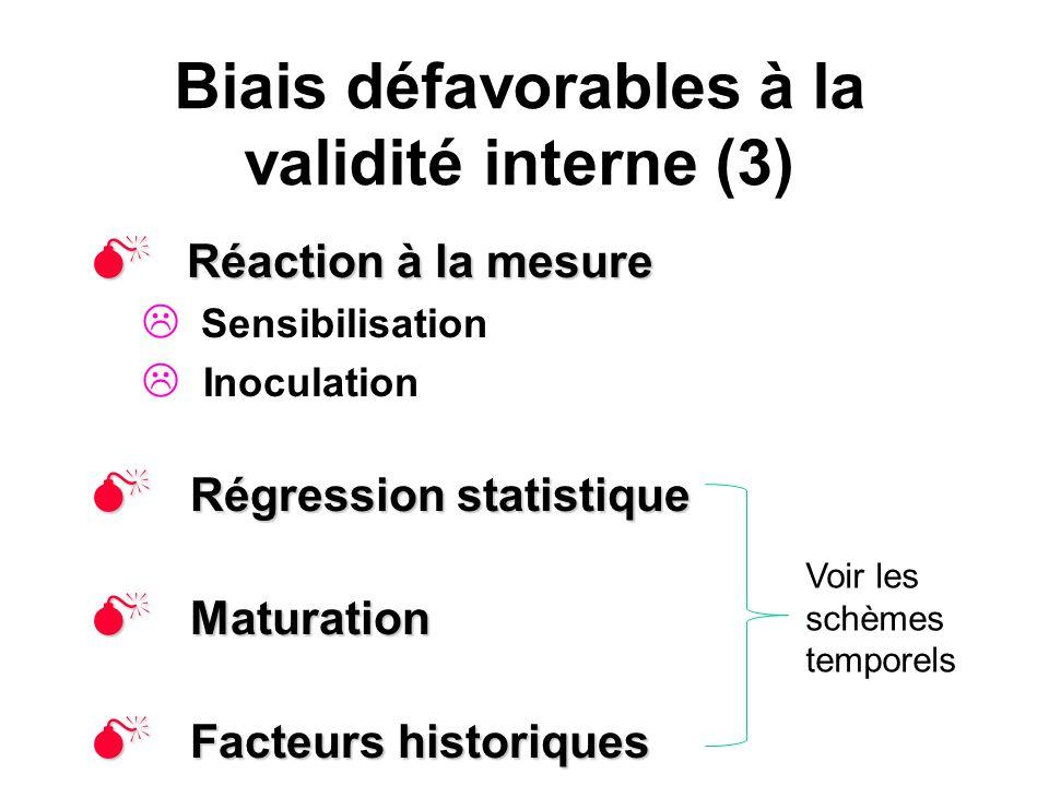Biais défavorables à la validité interne (3)