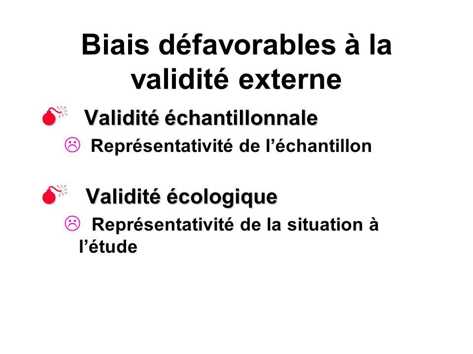 Biais défavorables à la validité externe