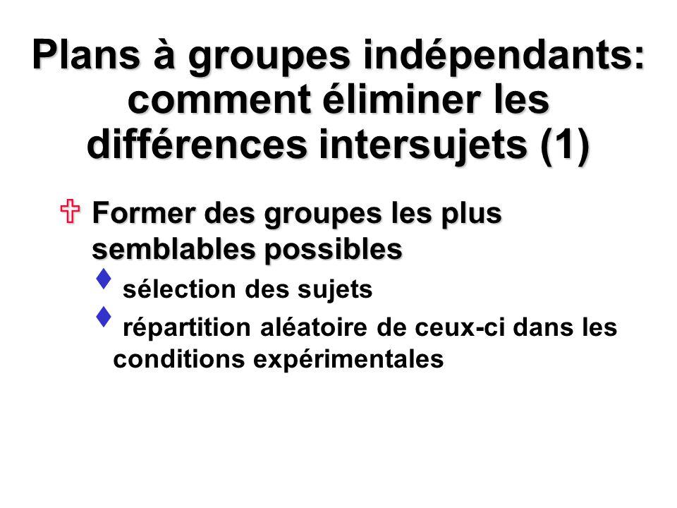 Plans à groupes indépendants: comment éliminer les différences intersujets (1)