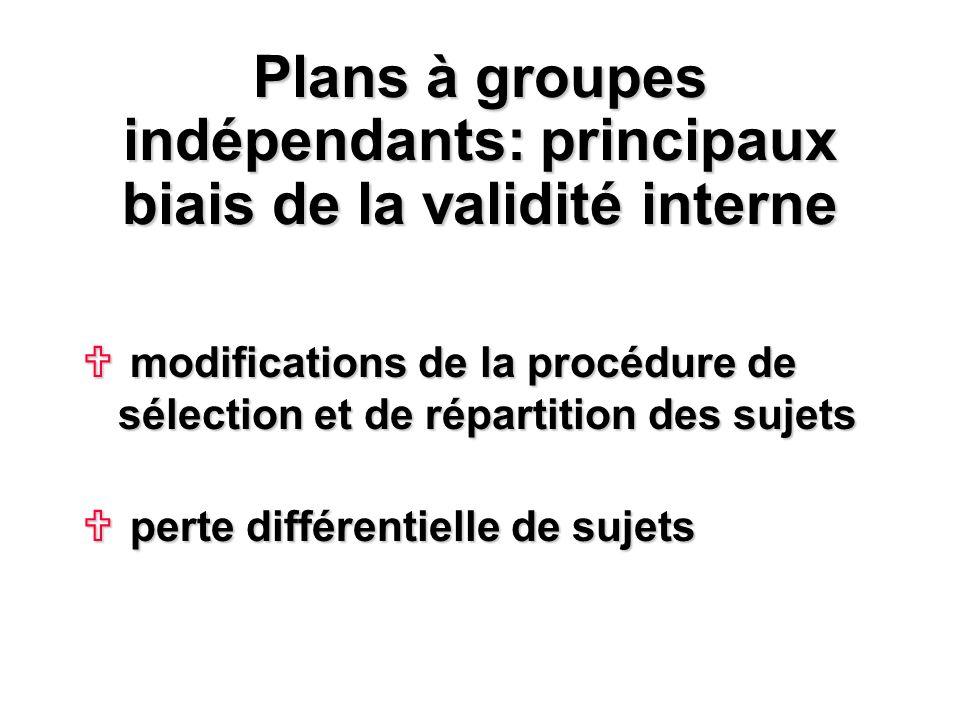 Plans à groupes indépendants: principaux biais de la validité interne