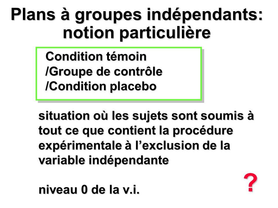 Plans à groupes indépendants: notion particulière