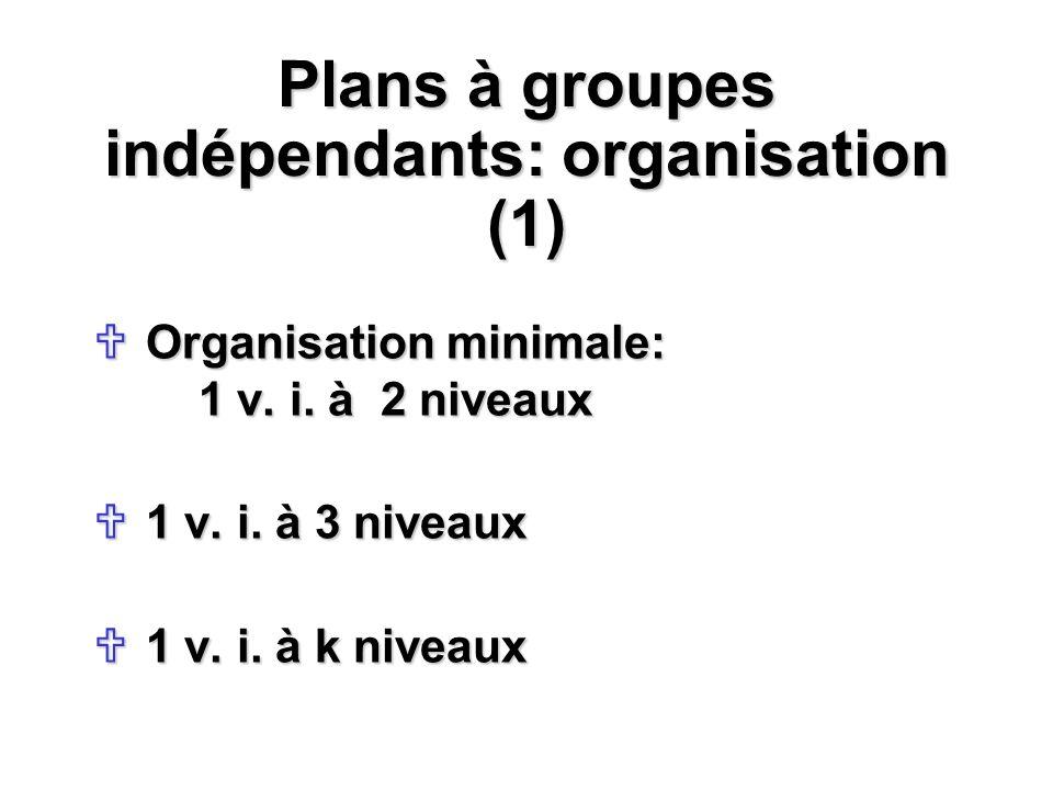 Plans à groupes indépendants: organisation (1)
