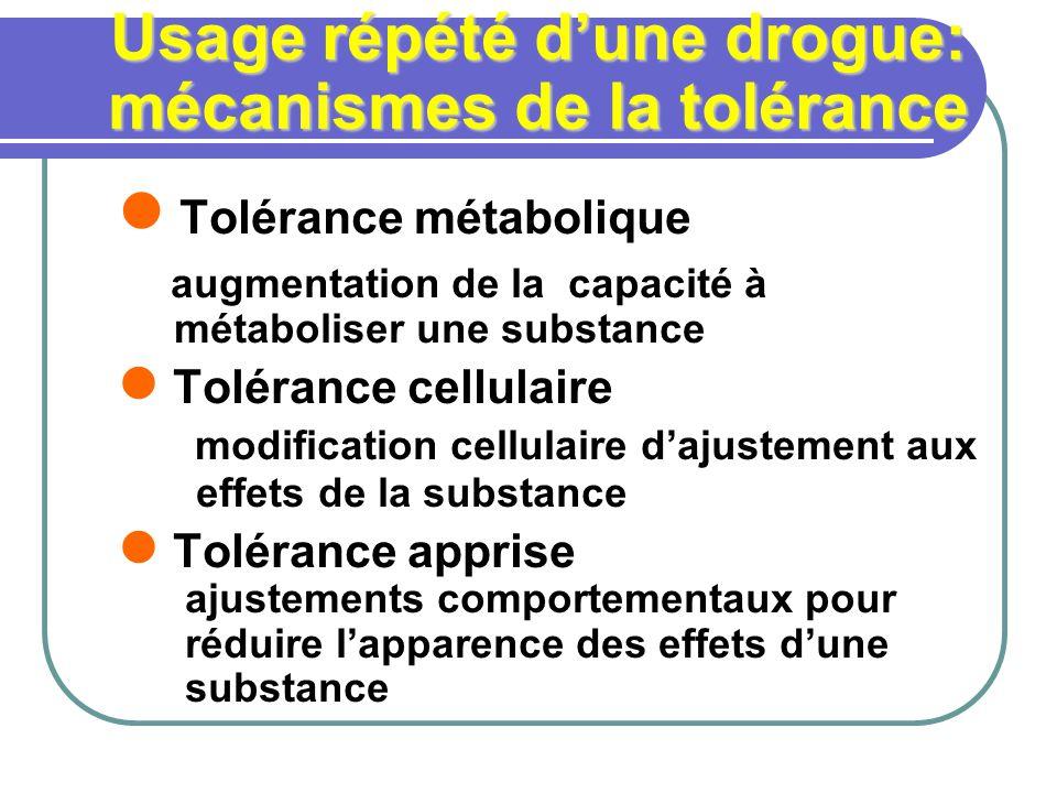 Usage répété d'une drogue: mécanismes de la tolérance