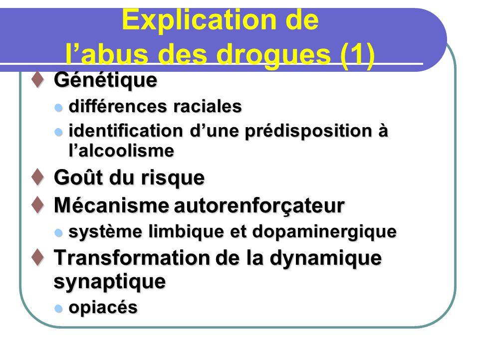 Explication de l'abus des drogues (1)
