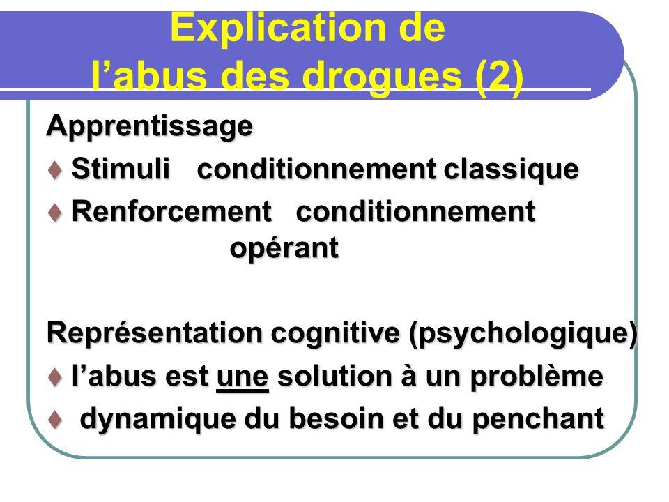 Explication de l'abus des drogues (2)
