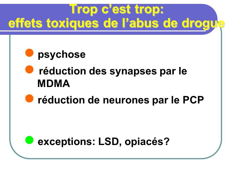 Trop c'est trop: effets toxiques de l'abus de drogue