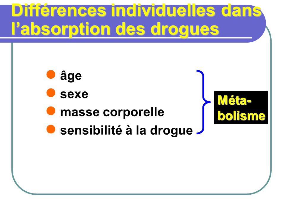 Différences individuelles dans l'absorption des drogues
