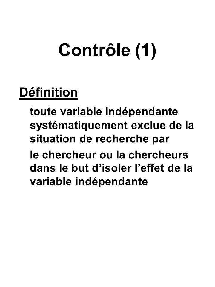 Contrôle (1) Définition