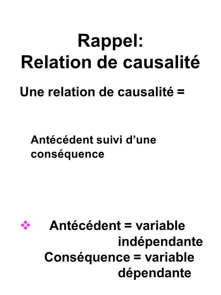 Rappel: Relation de causalité