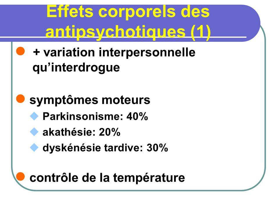 Effets corporels des antipsychotiques (1)