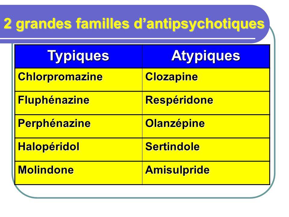 2 grandes familles d'antipsychotiques