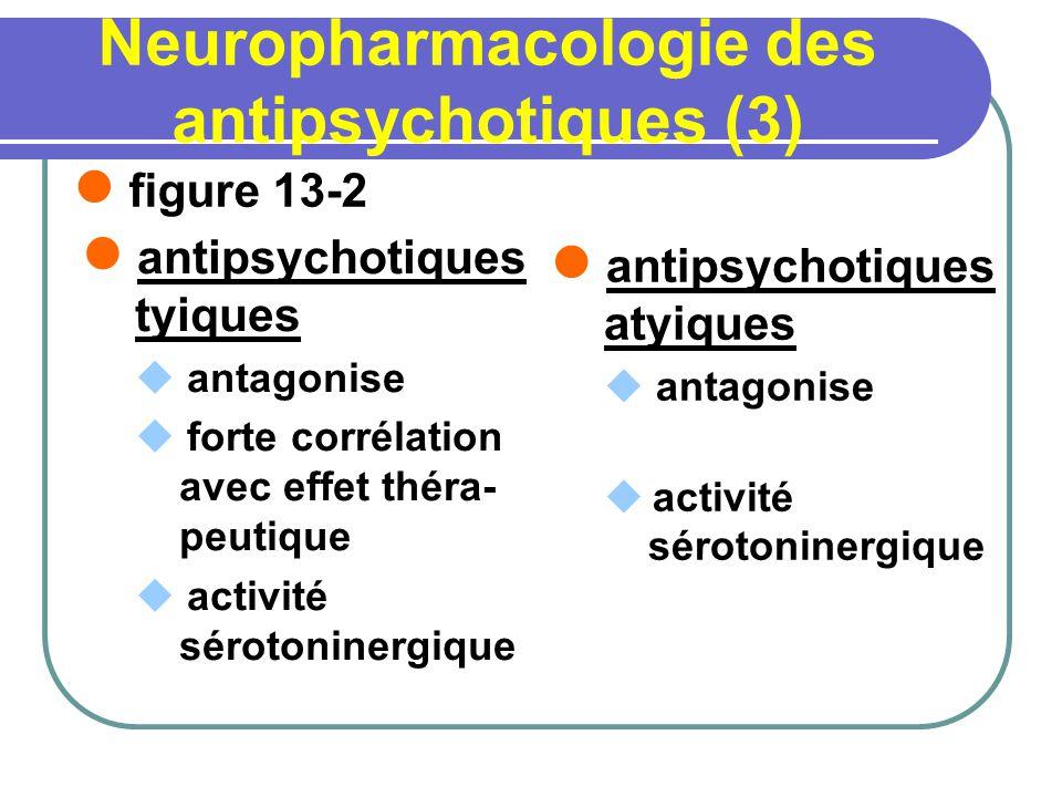 Neuropharmacologie des antipsychotiques (3)