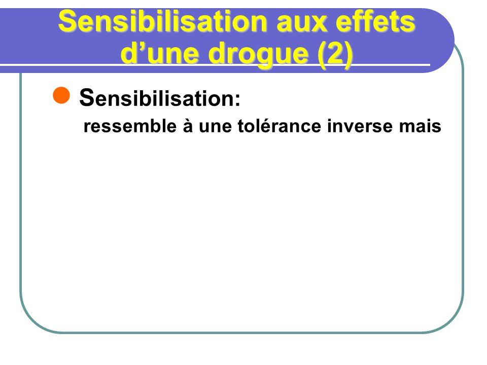 Sensibilisation aux effets d'une drogue (2)
