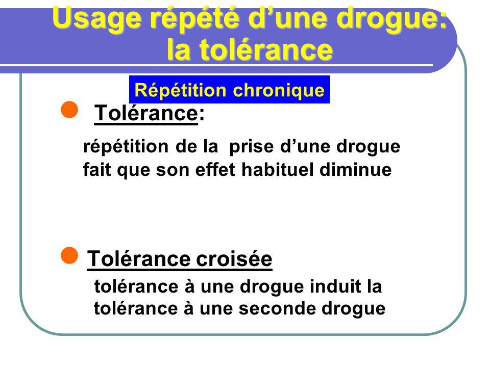 Usage répété d'une drogue: la tolérance