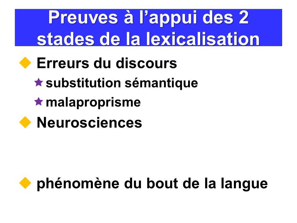 Preuves à l'appui des 2 stades de la lexicalisation