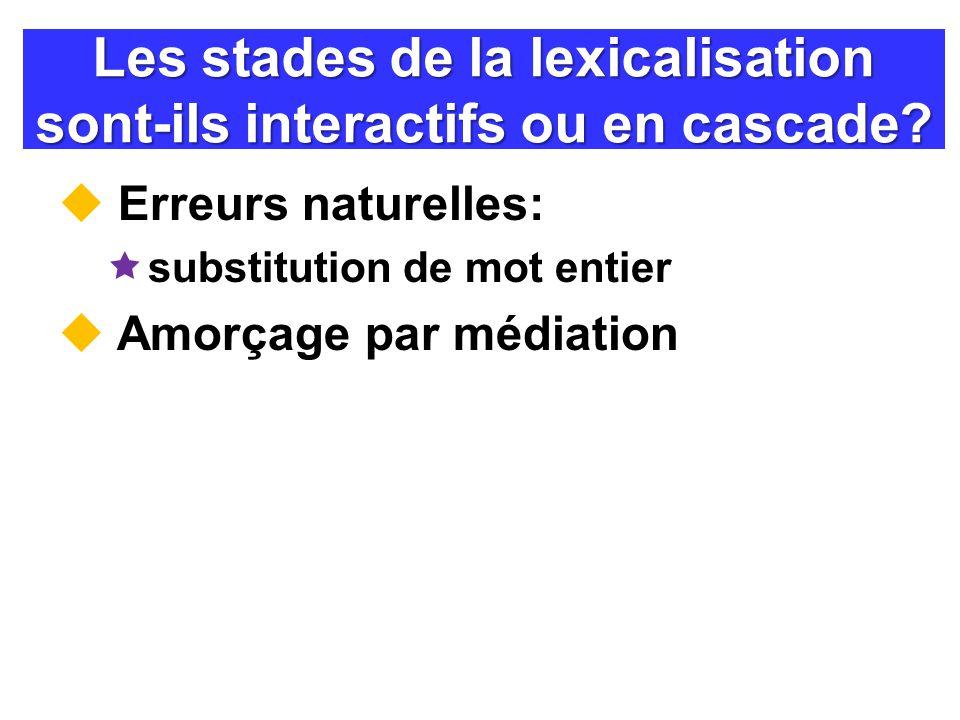Les stades de la lexicalisation sont-ils interactifs ou en cascade