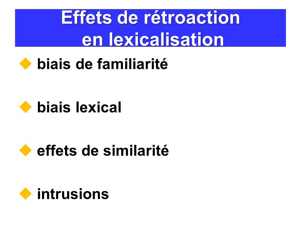 Effets de rétroaction en lexicalisation
