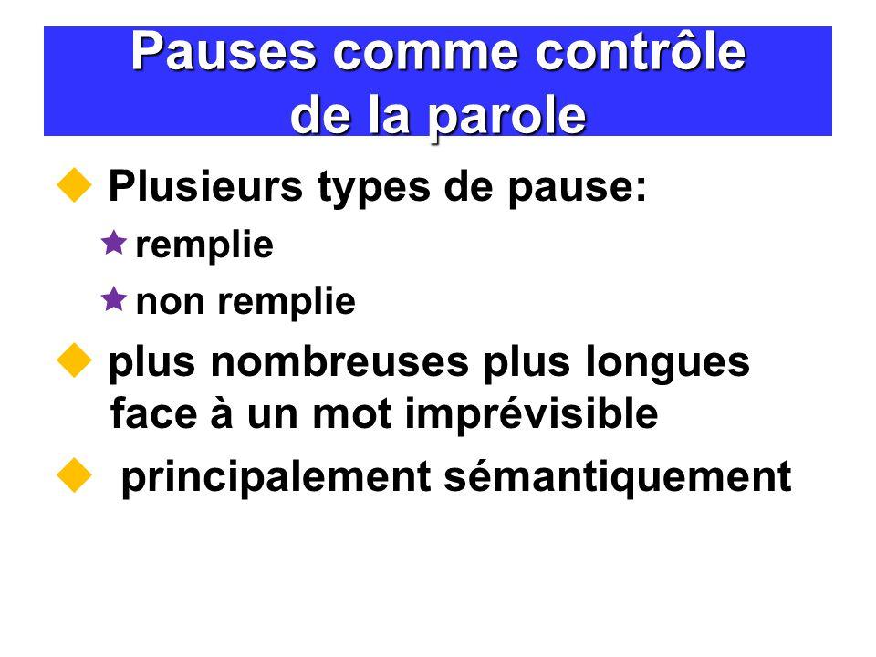 Pauses comme contrôle de la parole