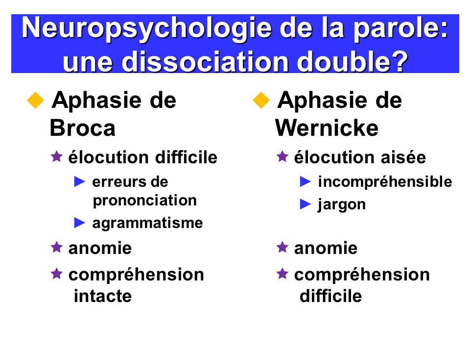 Neuropsychologie de la parole: une dissociation double