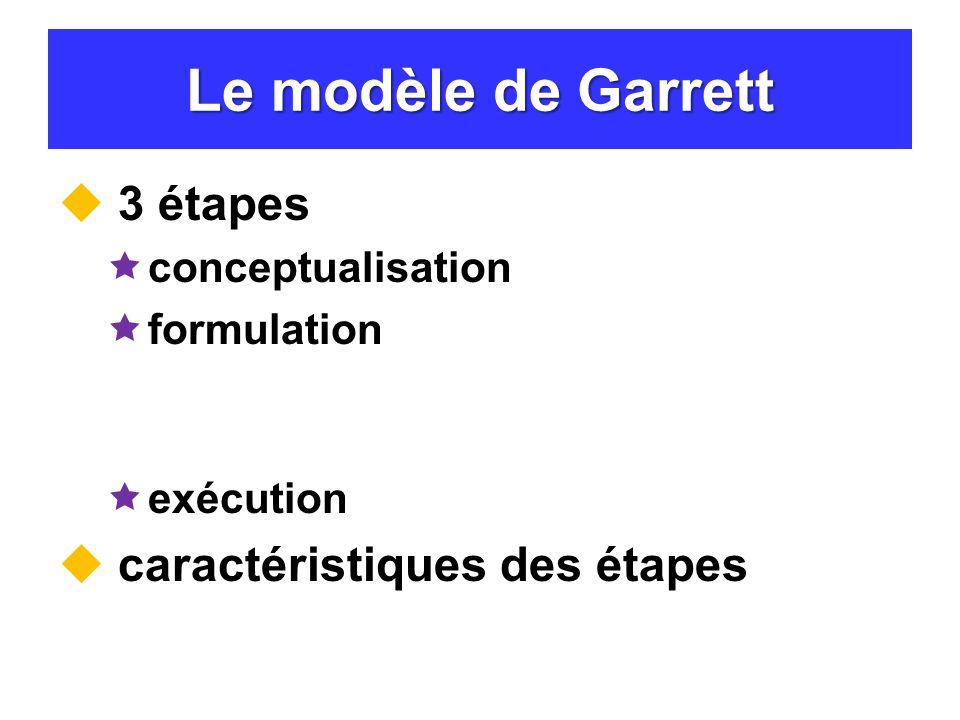 Le modèle de Garrett 3 étapes caractéristiques des étapes