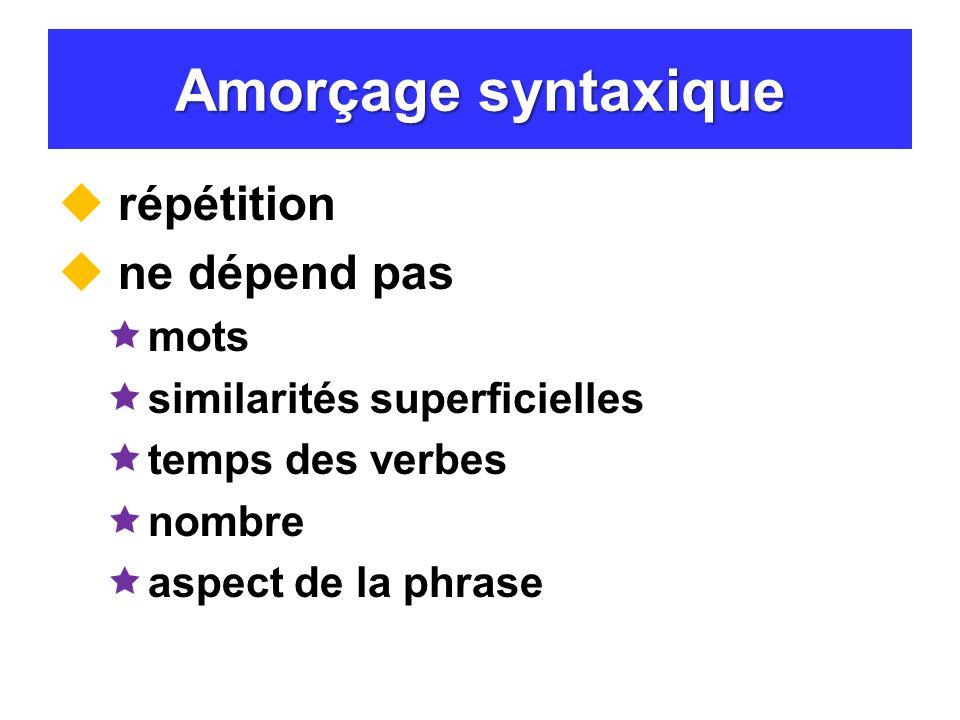 Amorçage syntaxique répétition ne dépend pas mots