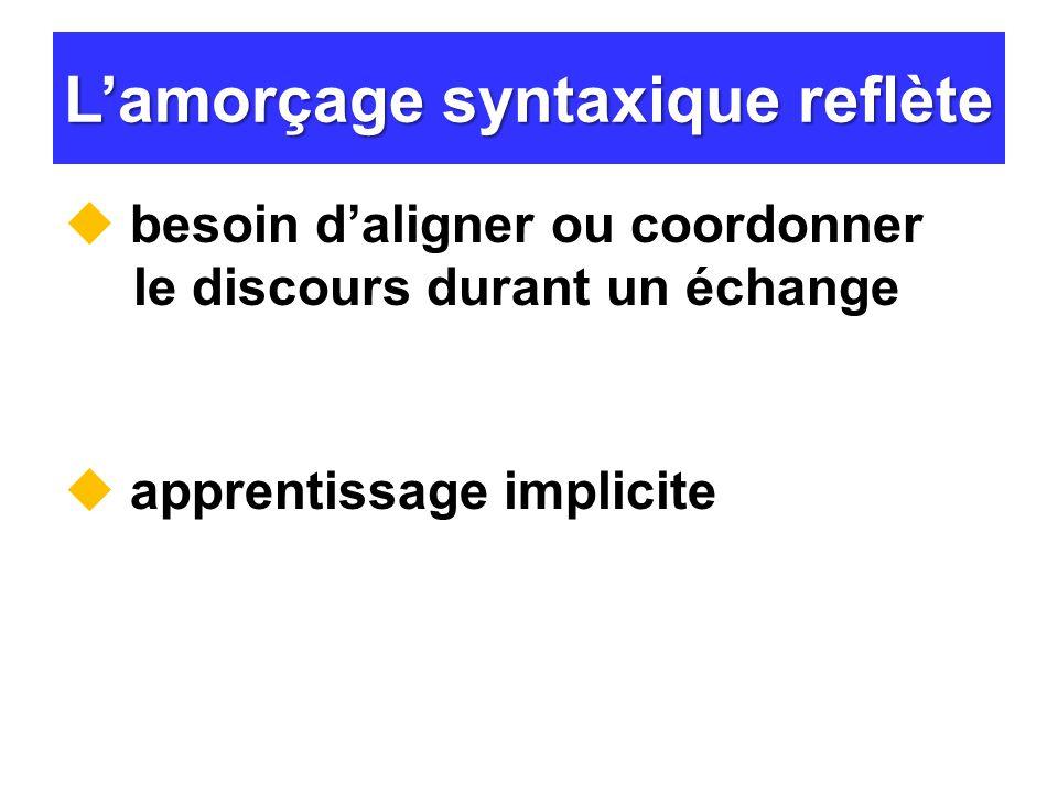 L'amorçage syntaxique reflète