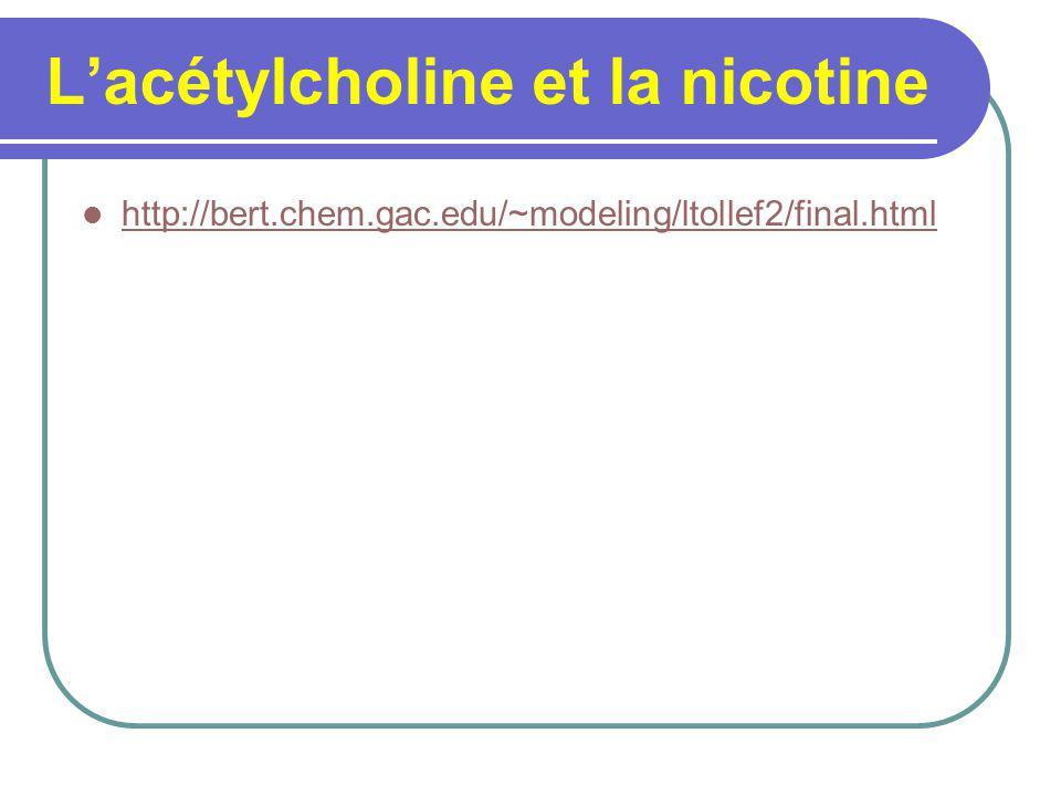 L'acétylcholine et la nicotine