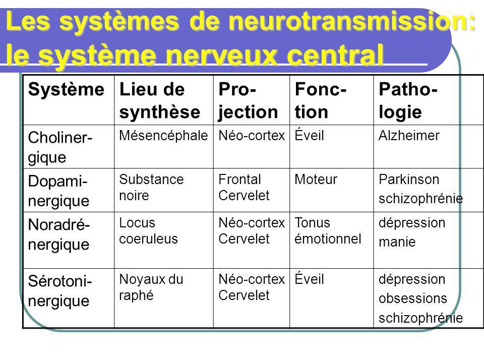 Les systèmes de neurotransmission: le système nerveux central