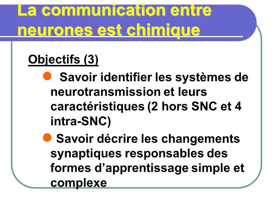 La communication entre neurones est chimique