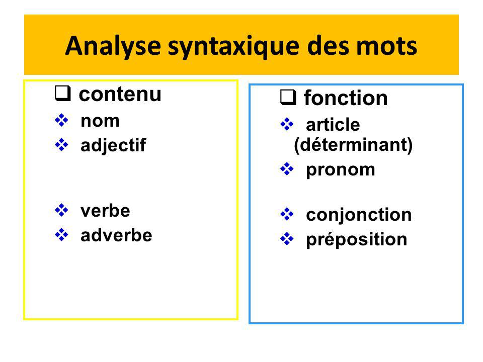 Analyse syntaxique des mots