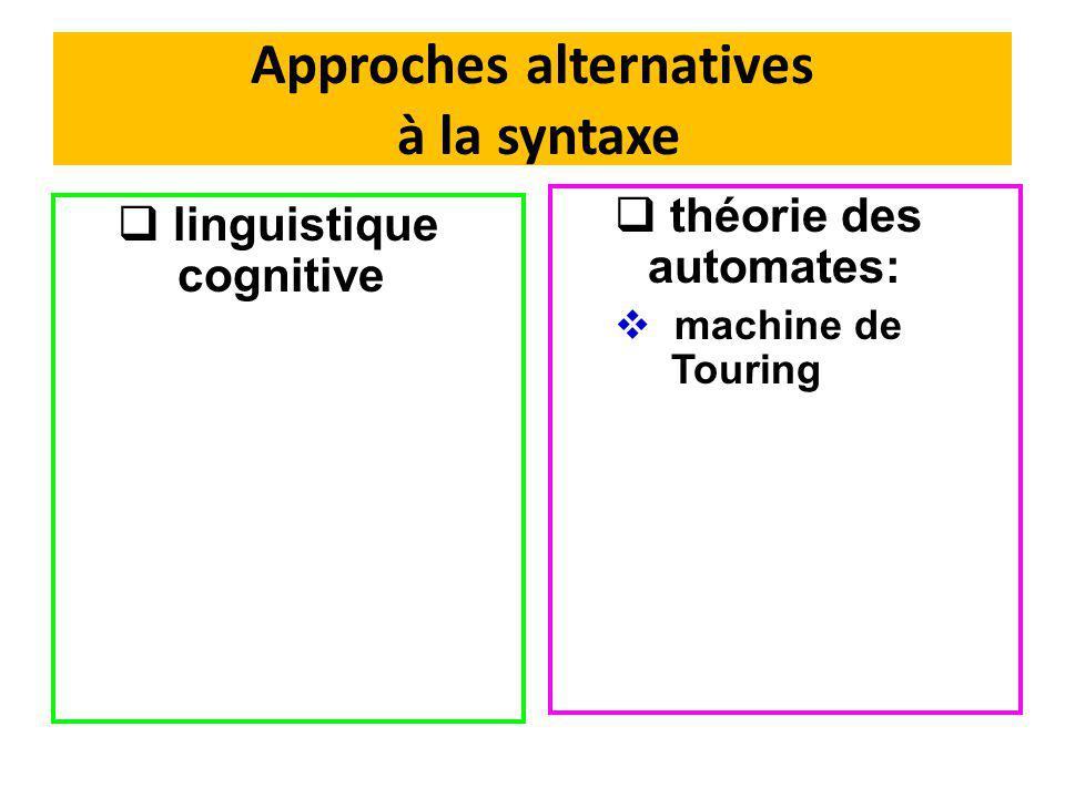 Approches alternatives à la syntaxe