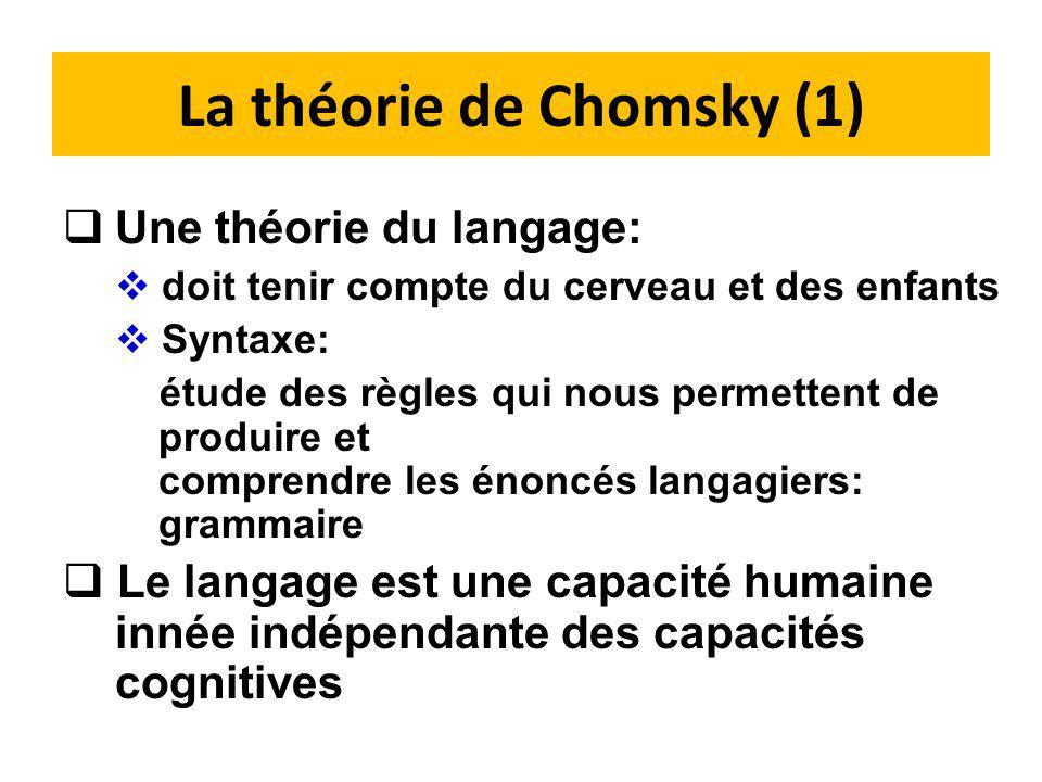 La théorie de Chomsky (1)
