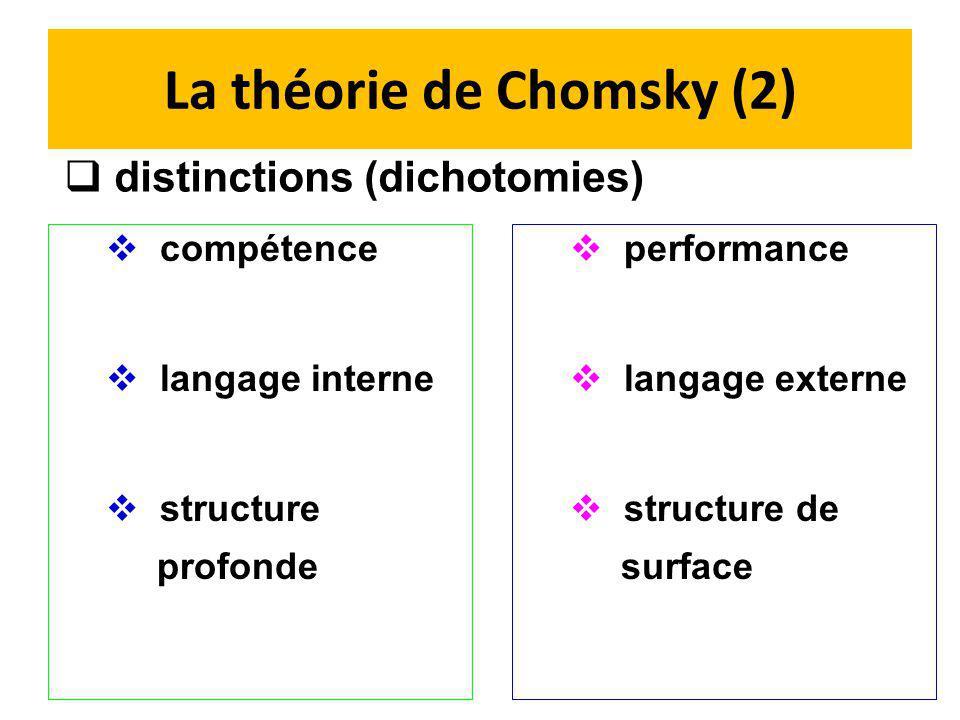 La théorie de Chomsky (2)