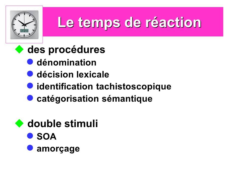 Le temps de réaction des procédures double stimuli dénomination