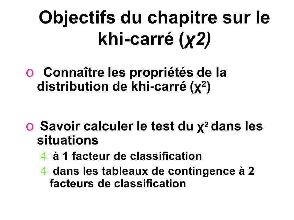 Objectifs du chapitre sur le khi-carré (χ2)