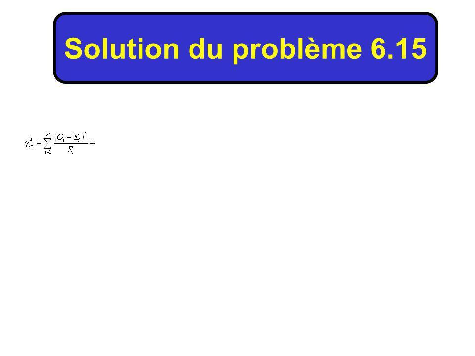 Solution du problème 6.15