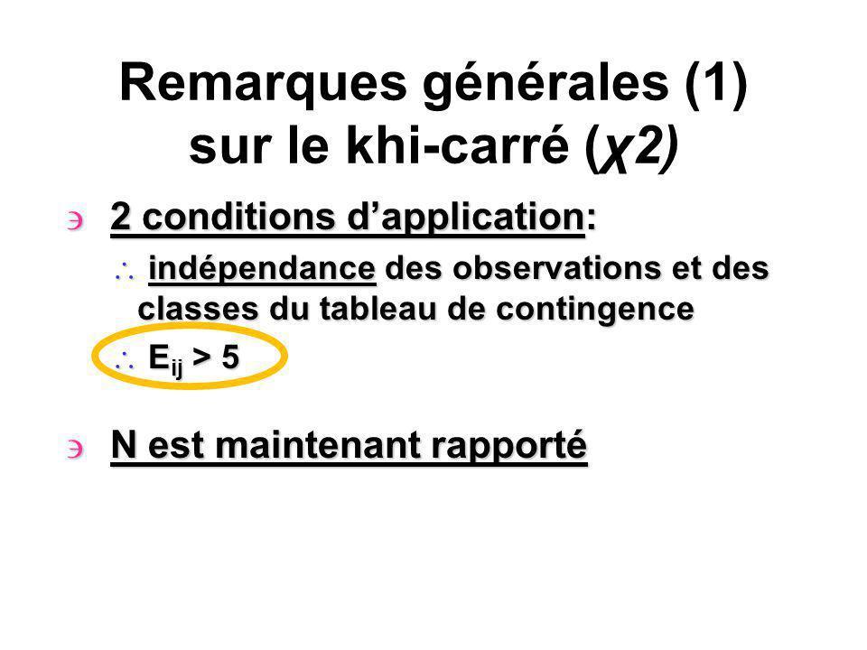 Remarques générales (1) sur le khi-carré (χ2)