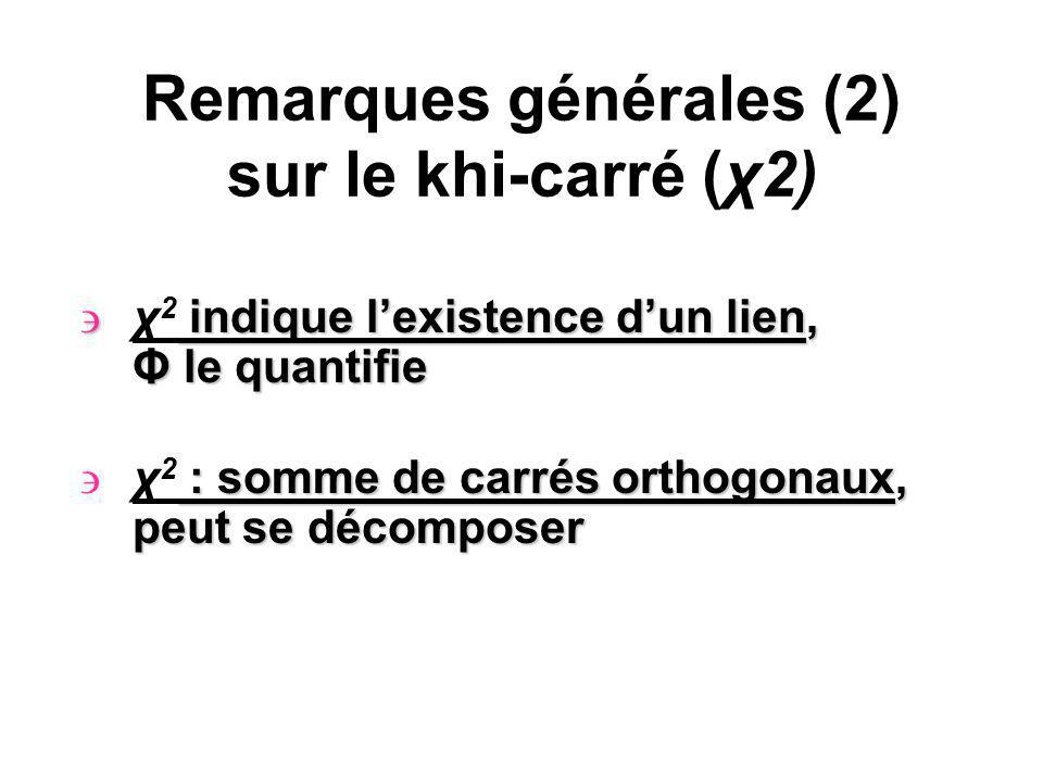 Remarques générales (2) sur le khi-carré (χ2)