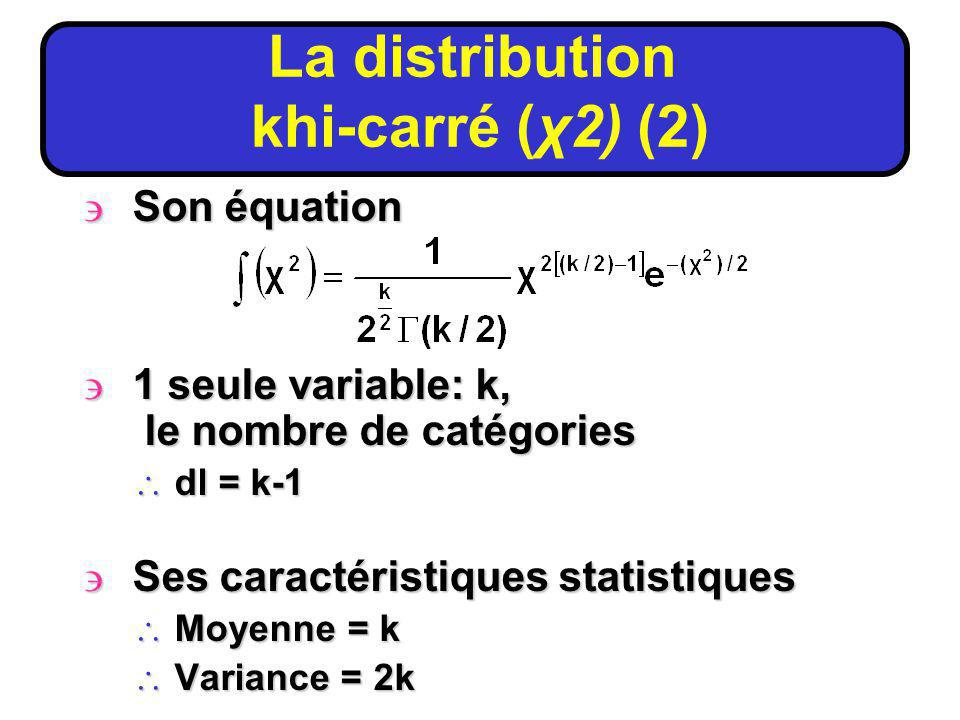 La distribution khi-carré (χ2) (2)