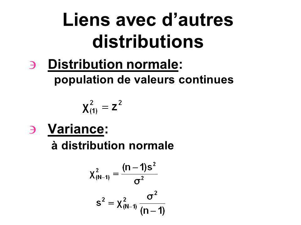 Liens avec d'autres distributions