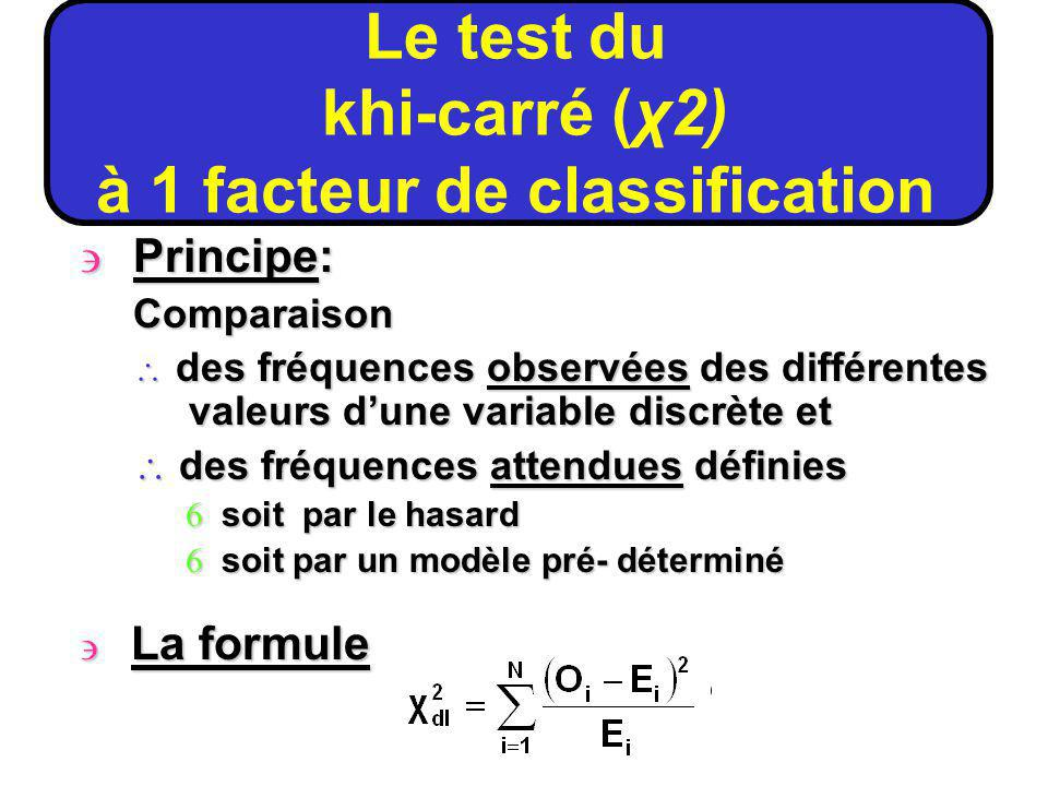 Le test du khi-carré (χ2) à 1 facteur de classification