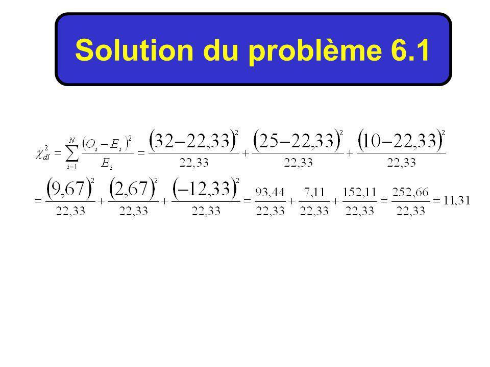 Solution du problème 6.1