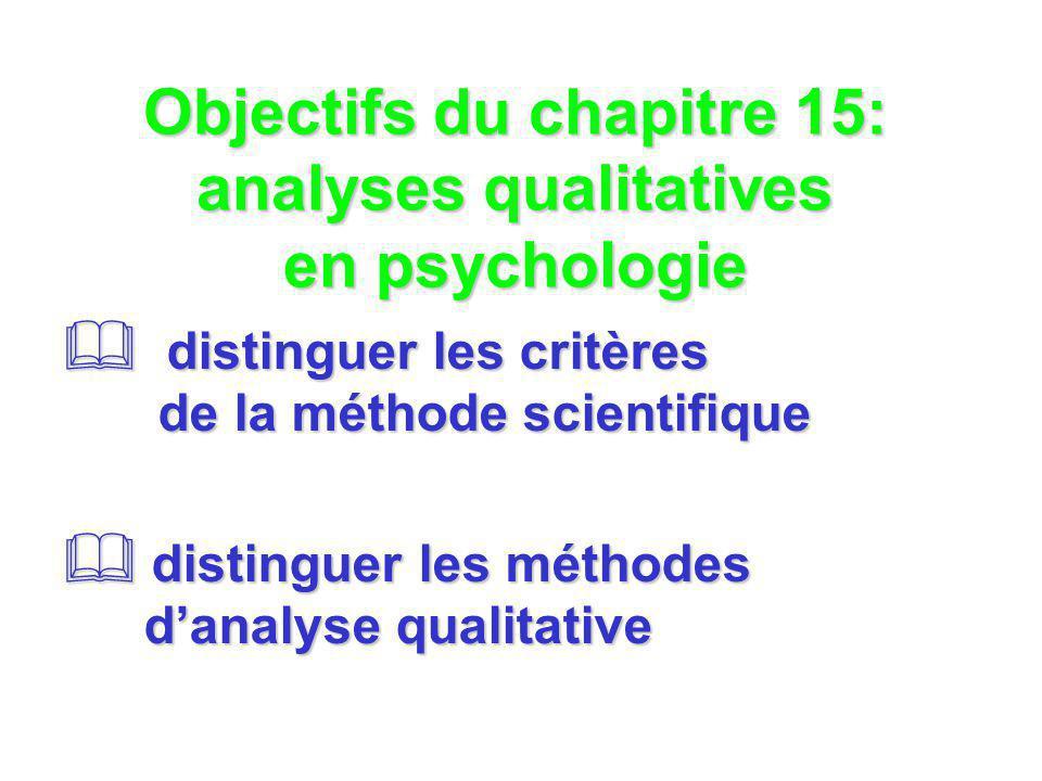Objectifs du chapitre 15: analyses qualitatives en psychologie