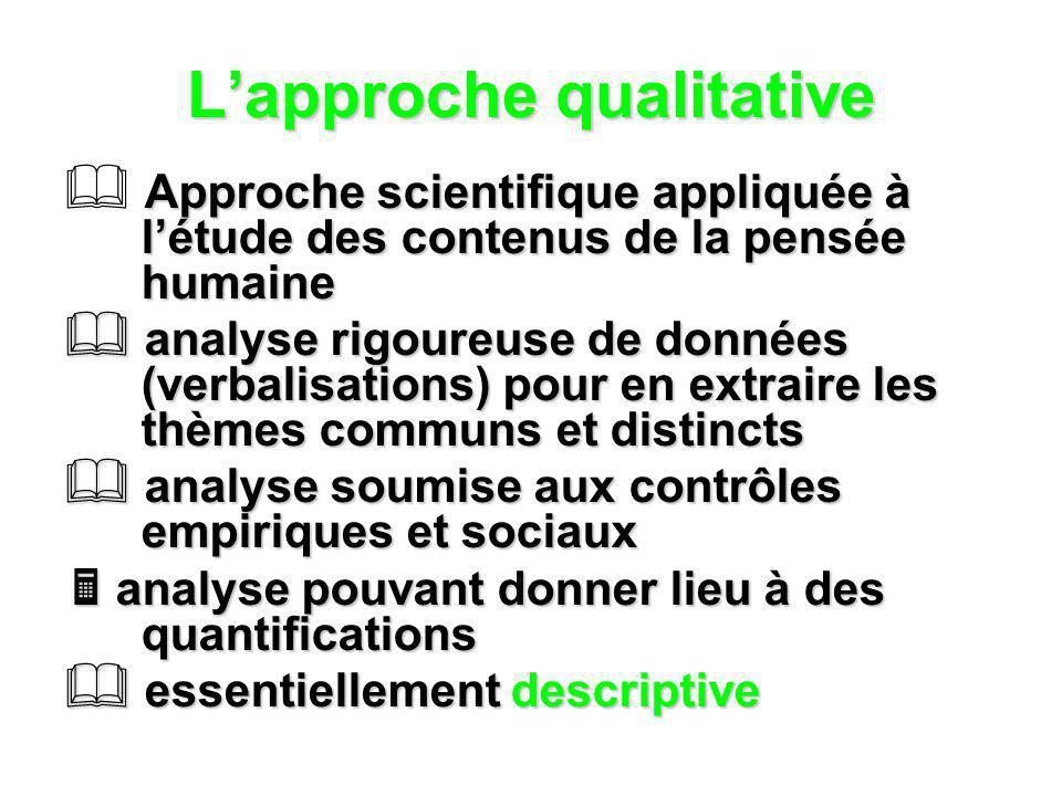L'approche qualitative