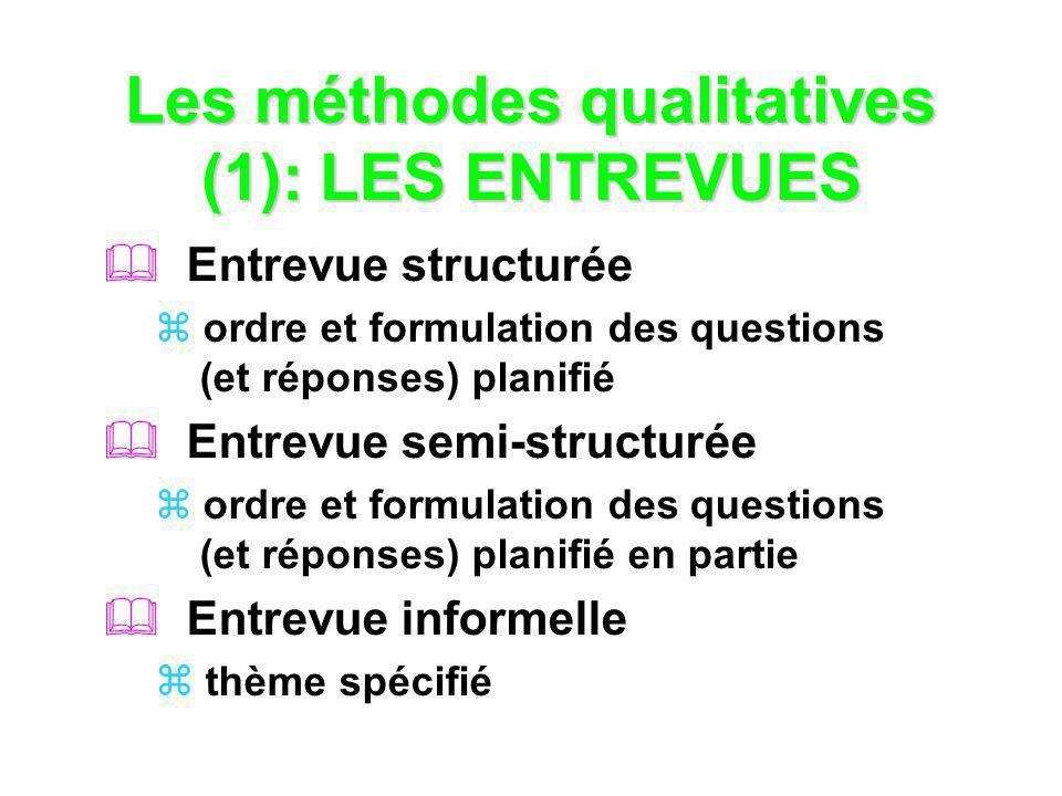 Les méthodes qualitatives (1): LES ENTREVUES