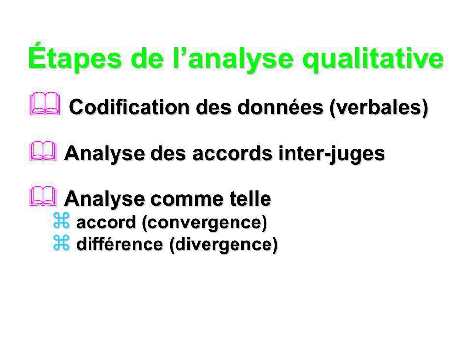 Étapes de l'analyse qualitative