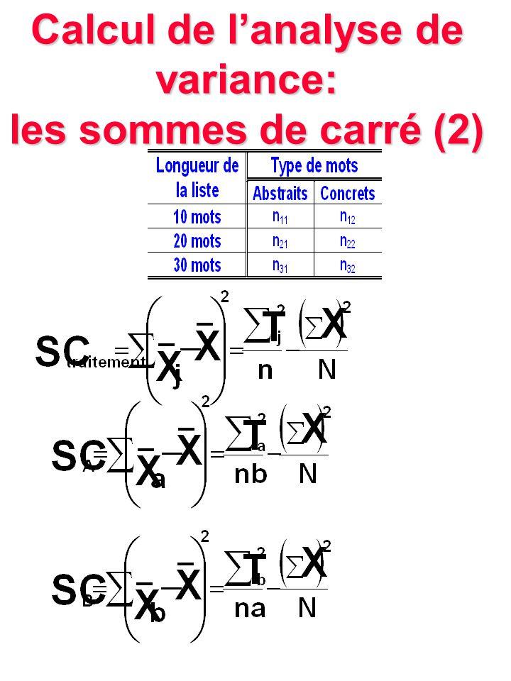 Calcul de l'analyse de variance: les sommes de carré (2)